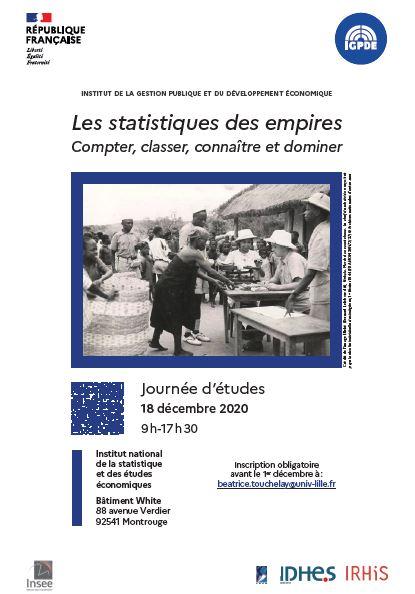 Statistiques des empires  